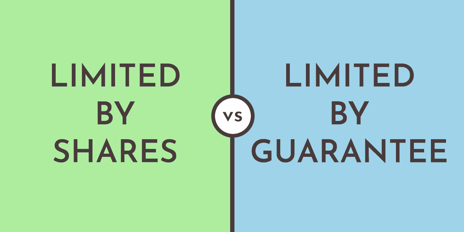 "Image displaying the text ""Limited by shares vs limited by guarantee""."